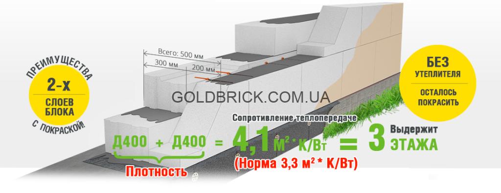 Gazoblok-Stounlajt-Goldbrick-Kiev