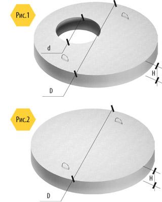 Кольца характеристики